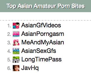 Sites porn Vires free