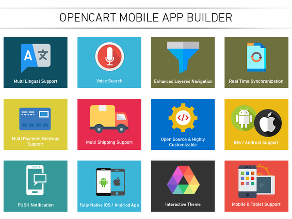 How to get an amazing mobile app for your OpenCart store - Quora
