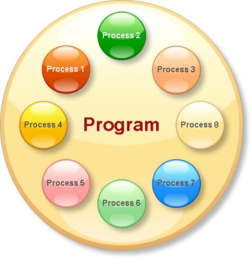 Program | TuneUp Consultants