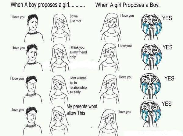 how does a girl propose to a boy quora