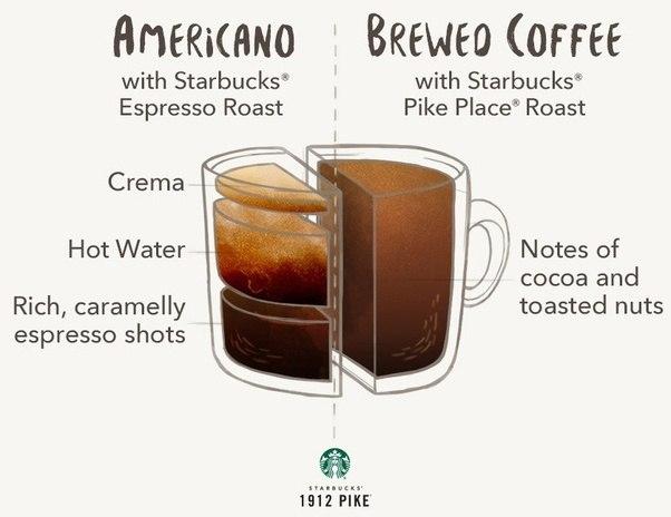 Caffeine In  Oz Drip Coffee
