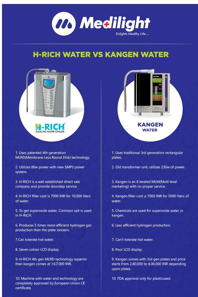 kangen water filter price singapore