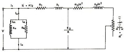 Magnetizing component of current flowing through induction motor is proportional to the applied voltage and is independent of load on the motor similar to ...
