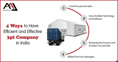 Which third-party logistics company should I choose in India