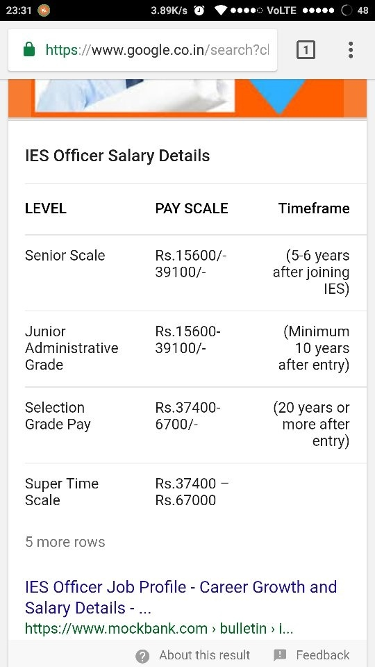 What is the highest salary in Indian Railways? - Quora