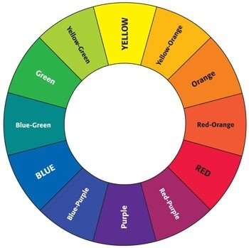 Well Let S Start With A Glance At The Color Wheel Hues Are Not Randomly Placed Yellow Is Lightest And It Sits Top Opposite Violet