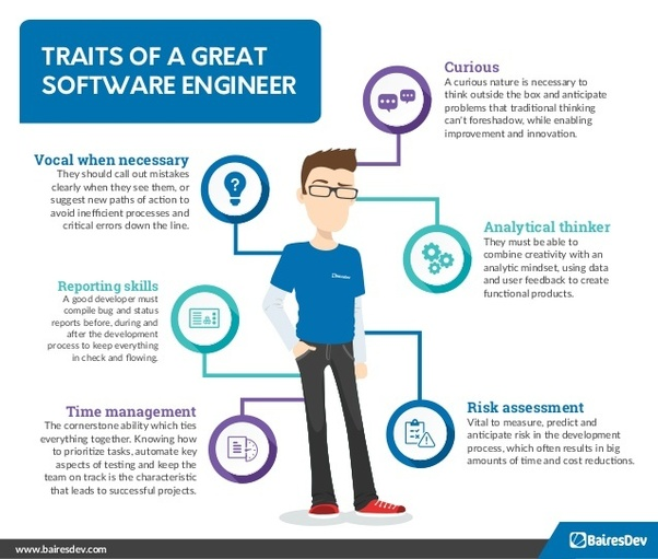 What Qualities Should A Software Engineer Have Quora