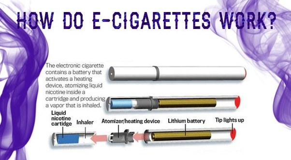 If you are new to electronic cigarettes or are hoping to update your  current vape setup, this is an incredible source to locate the privilege  vaping pack ...