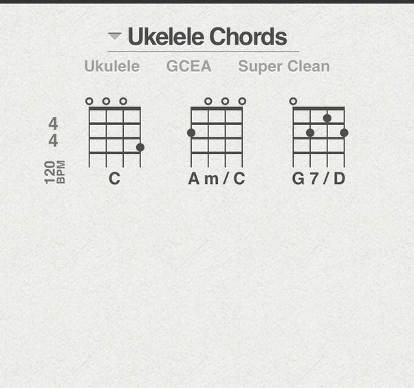 How To Transpose Guitar Chords To Ukulele Chords Quora