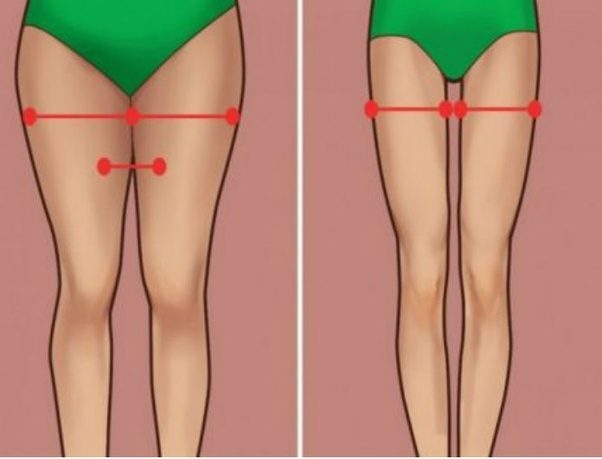 Why is leg fat so hard to lose quora unfortunately you cannot spot reduce spot reduce means losing weight on a certain area of the body mother nature has distributed our fat cells according ccuart Image collections
