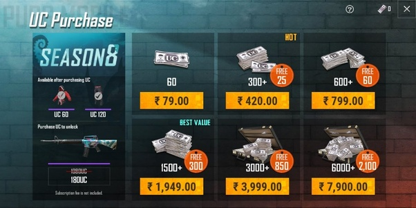 What is UC in PubG mobile? How do I get it? - Quora
