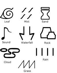 What are the meanings behind the Naruto headband symbols
