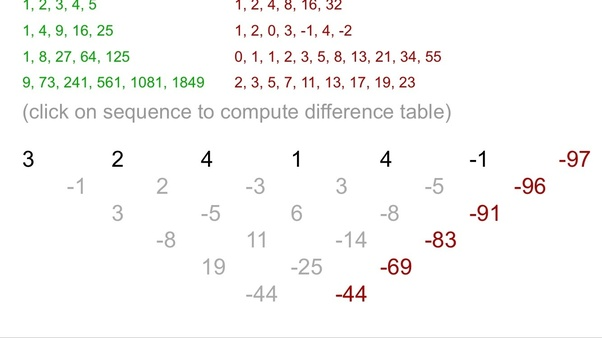 Using A Difference Table Francisco Fonseca S Answer To What Is Next In The Number Sequence 123 157 190 220 260 Check See How Use We Get