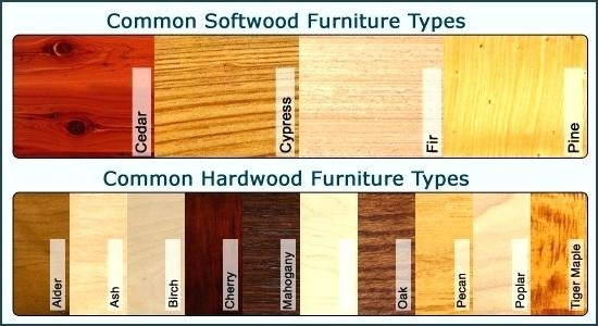 types of woods for furniture. Modular Office Furniture Pune Types Of Woods For Furniture O