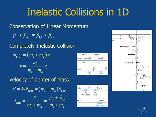 Why Doesn T Velocity Of Center Of Mass Change After Collision