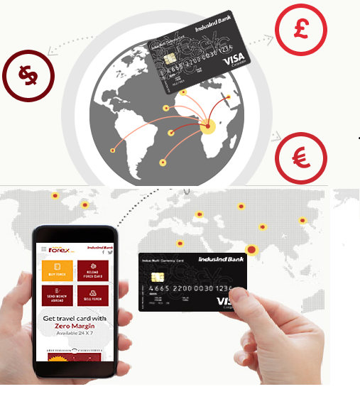you can use forex prepaid cards in any country easily for shopping hotel booking and even for withdrawal cash from atm you even can load multi currency in - What Prepaid Card Can Be Used Internationally