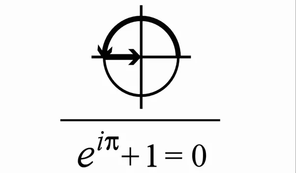 What Is The Beautiful Side Of Eulers Identity Matheipi10