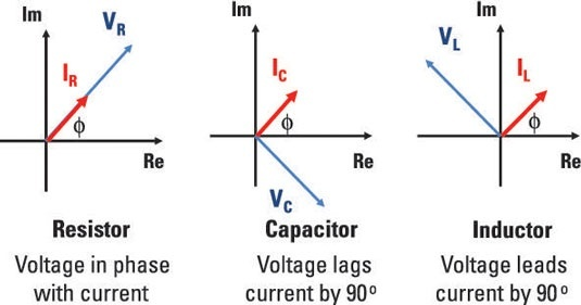 For 08 Power Factor Leadinglagging When Will Be Theta Positive Or