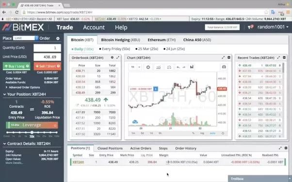 Best Futures Trading Platform Australia