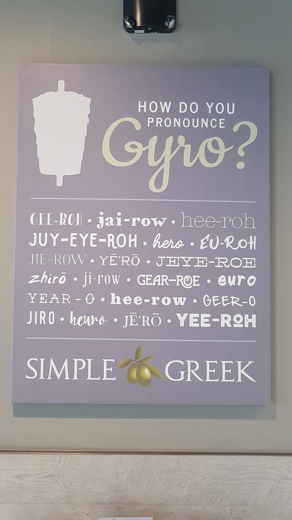 How To Say Gyro Quora