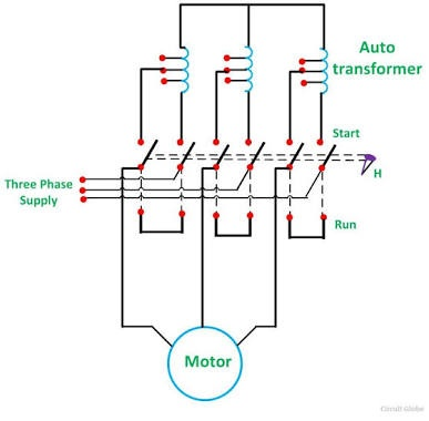 Why is the starting torque of an induction motor low at a rated the diagram of auto transformer starter is given as asfbconference2016 Image collections