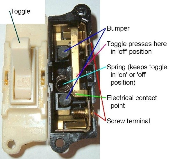 Can a basic looking light switch turn itself off? - Quora