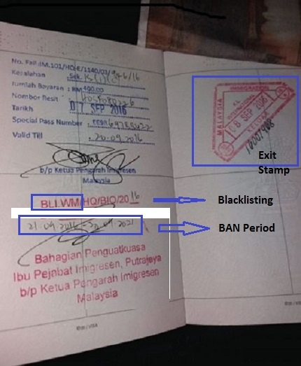 How To Know If I Am Blacklisted In Malaysian Immigration Quora