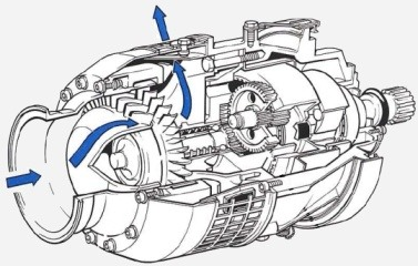 How Are The Turbine Engines Of Large Aircraft Started