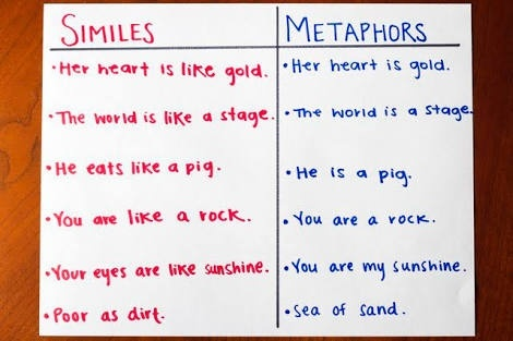 How To Differentiate Between A Simile And A Metaphor Quora