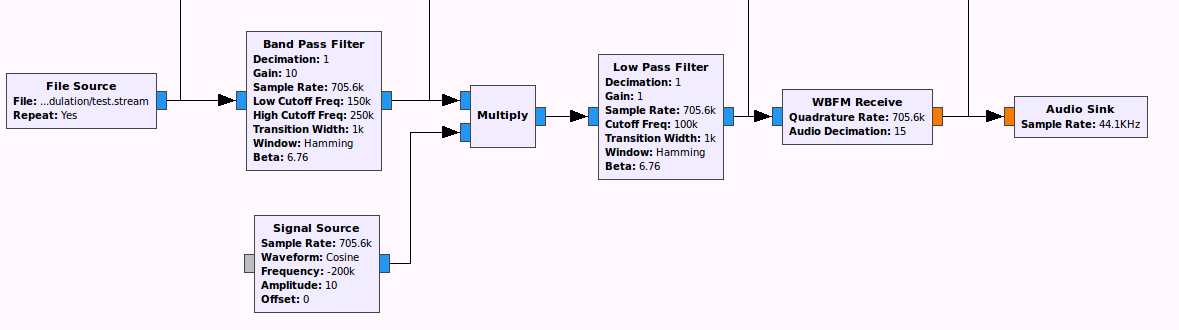 Are there applications or electronics which use FIR / IIR filters