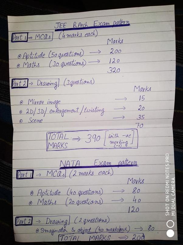 Paper jee pdf main 2