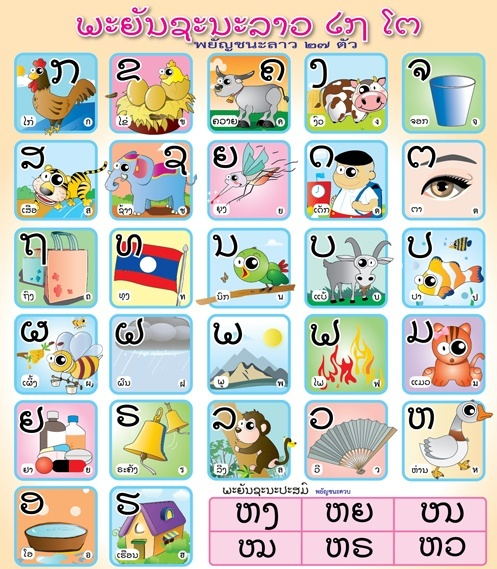 thai alphabet chart printable pdf