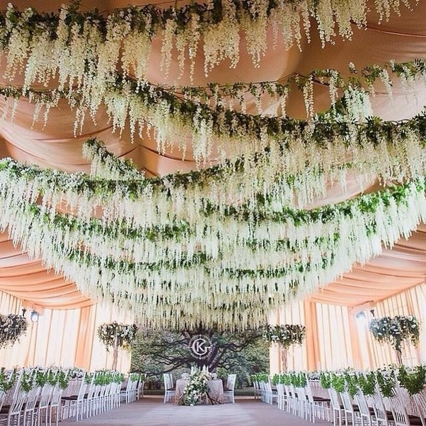 What Are Trending Wedding Themes For 2020 Weddings?