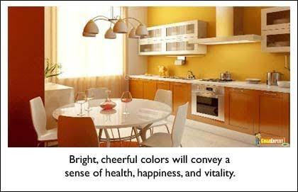 which colors are best suitable for different rooms for home as per
