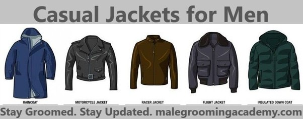 difference between coat and jacket yahoo dating