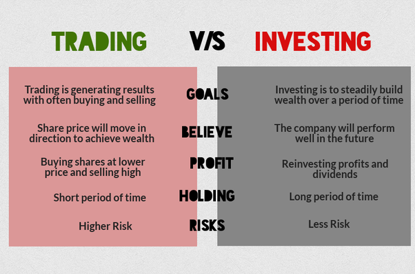 What Is The Difference Between Trading