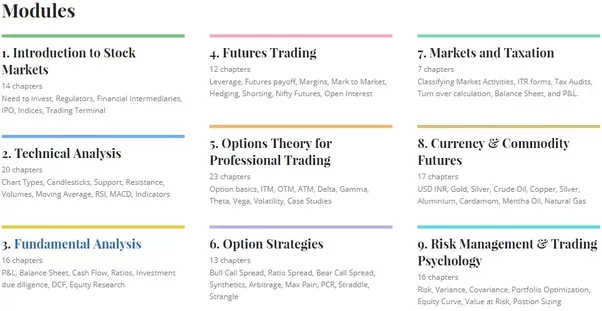 Revolutionary binary options trading platform white labels