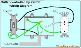 How To Wire A Light Switch And Outlet In The Same Box Quora