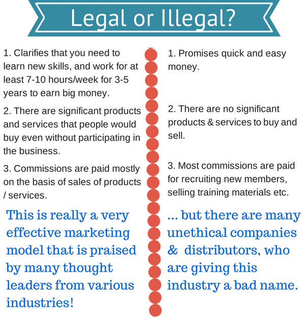 Why is multi-level marketing legal? - Quora