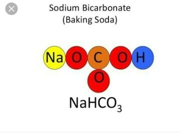 how is the chemical equation for citric acid and baking soda determined quora. Black Bedroom Furniture Sets. Home Design Ideas