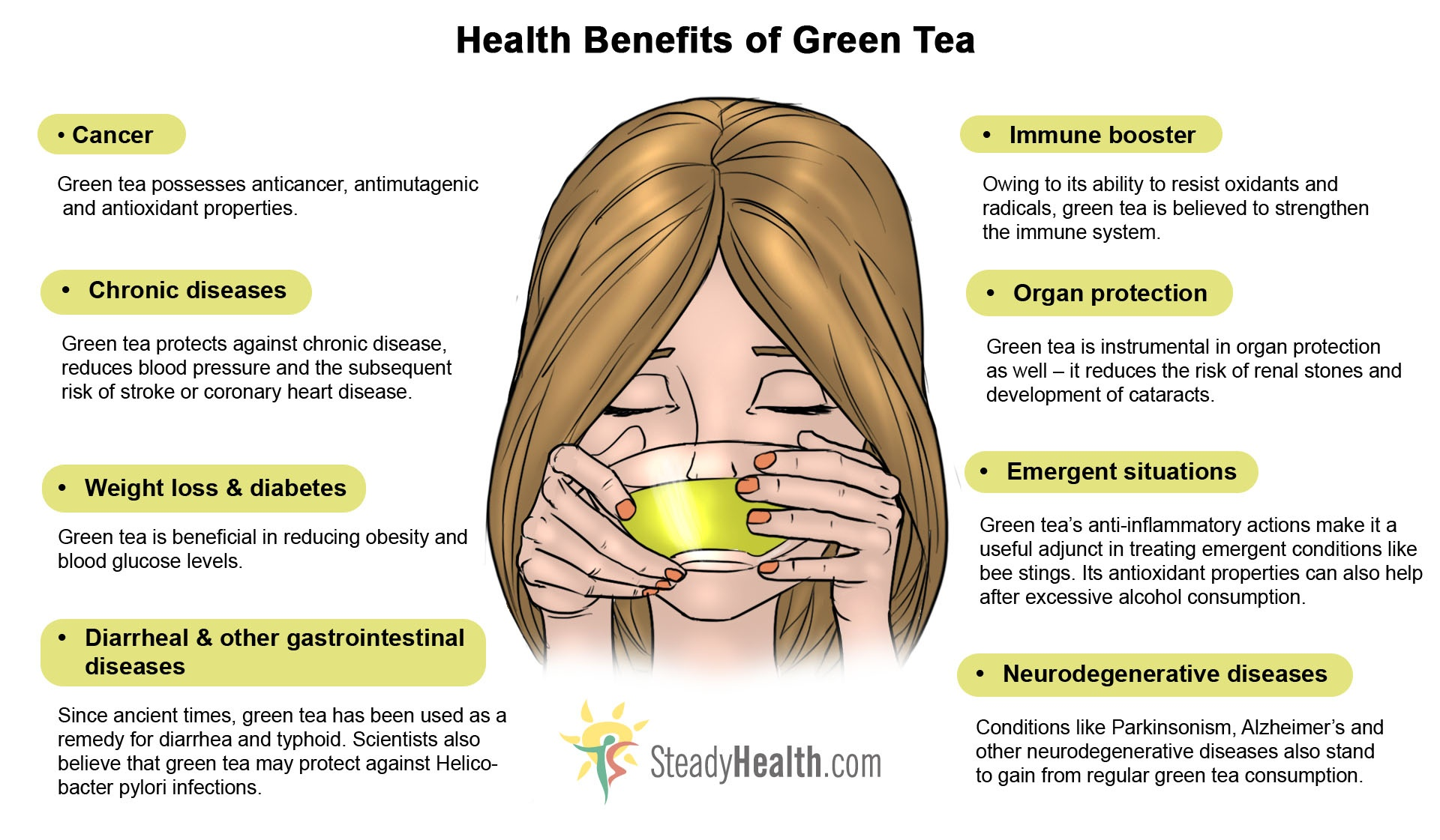 is it okay for an underweight person to drink green tea? - quora