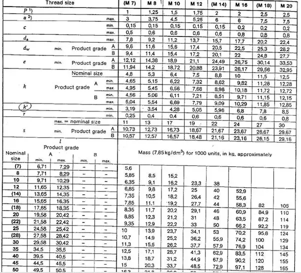 raw material weight calculation formula pdf