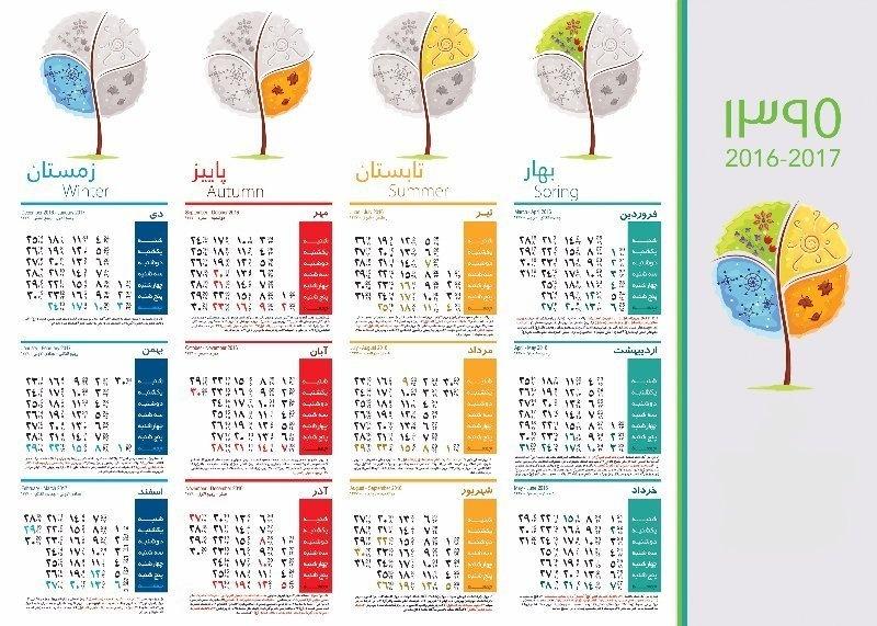 Do Iranians want to use the Hijri Calendar or the Iranian