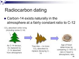 Define radiocarbon dating in science