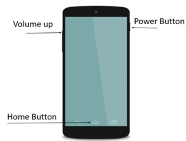 How to break a pattern lock or a pin lock set on my Android phone