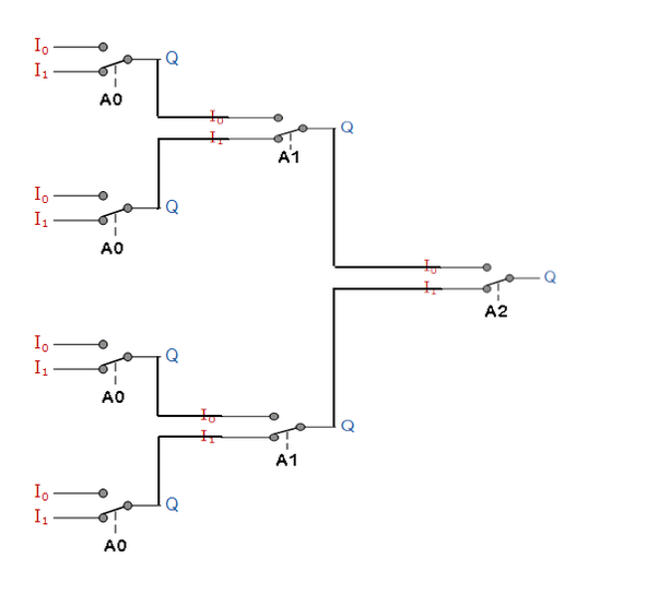 main-qimg-56c4bcf5835e5b0af8861c786186c419  Mux Logic Diagram on 4 input multiplexer diagram, mrp logic diagram, nor logic diagram,