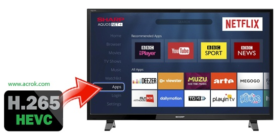 How to view video/movie files from a USB on a Sharp model TV