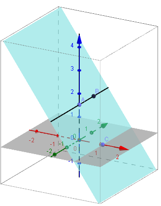 Is this a correct definition for a line parallel to a plane a line in the diagram below the black line ab is parallel to the grey plane lies in the blue plane but the blue plane and the grey plane intersect ccuart Image collections