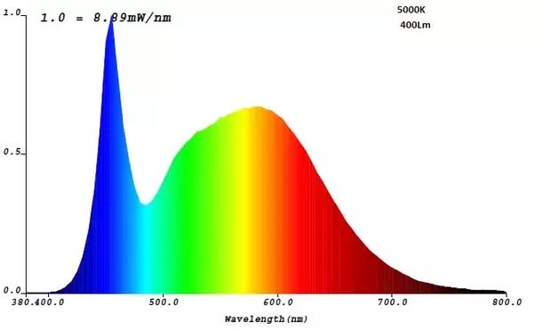 online conducting polymer nanocomposites