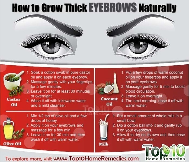 What Is The Fastest And Most Effective Way To Grow Eyebrows Quora
